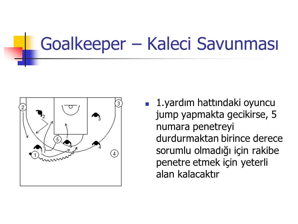 Goalkeeper – Kaleci Savunması 1.yardım hattındaki oyuncu jump yapmakta gecikirse, 5 numara penetreyi durdurmaktan birince derece sorumlu olmadığı için