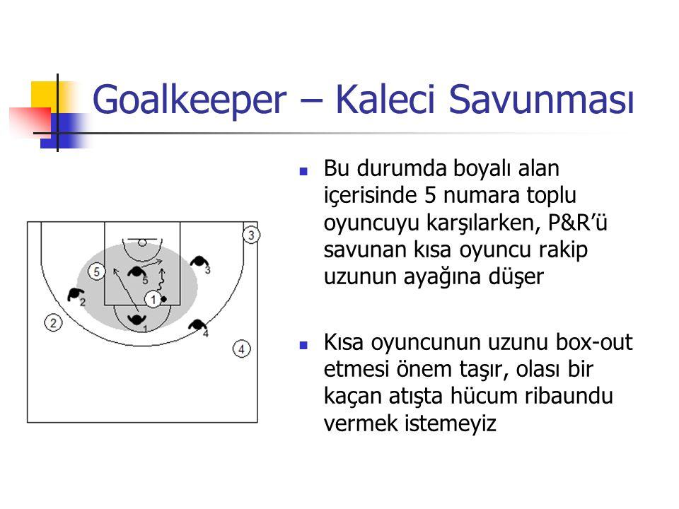 Goalkeeper – Kaleci Savunması Bu durumda boyalı alan içerisinde 5 numara toplu oyuncuyu karşılarken, P&R'ü savunan kısa oyuncu rakip uzunun ayağına düşer Kısa oyuncunun uzunu box-out etmesi önem taşır, olası bir kaçan atışta hücum ribaundu vermek istemeyiz