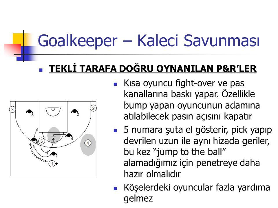 Goalkeeper – Kaleci Savunması TEKLİ TARAFA DOĞRU OYNANILAN P&R'LER Kısa oyuncu fight-over ve pas kanallarına baskı yapar. Özellikle bump yapan oyuncun