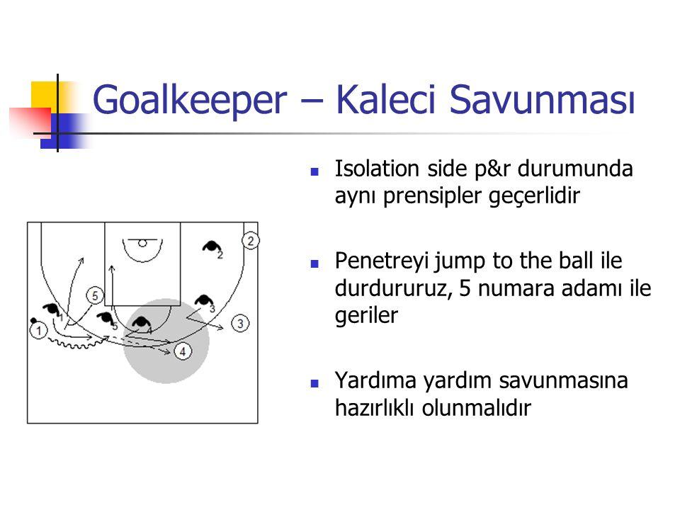 Goalkeeper – Kaleci Savunması Isolation side p&r durumunda aynı prensipler geçerlidir Penetreyi jump to the ball ile durdururuz, 5 numara adamı ile geriler Yardıma yardım savunmasına hazırlıklı olunmalıdır