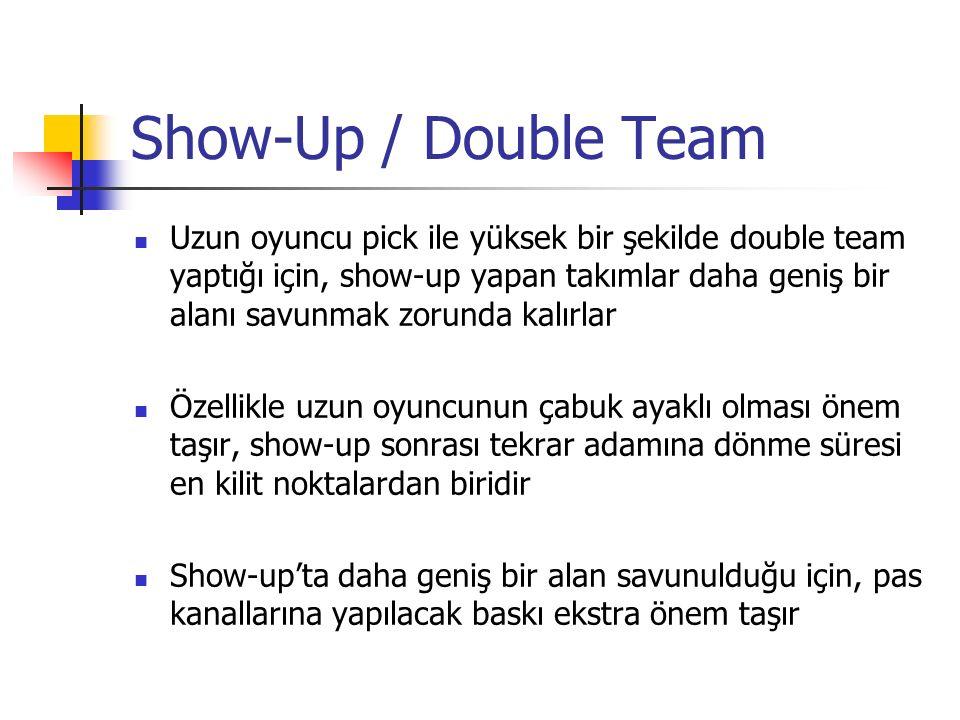 Show-Up / Double Team Uzun oyuncu pick ile yüksek bir şekilde double team yaptığı için, show-up yapan takımlar daha geniş bir alanı savunmak zorunda kalırlar Özellikle uzun oyuncunun çabuk ayaklı olması önem taşır, show-up sonrası tekrar adamına dönme süresi en kilit noktalardan biridir Show-up'ta daha geniş bir alan savunulduğu için, pas kanallarına yapılacak baskı ekstra önem taşır