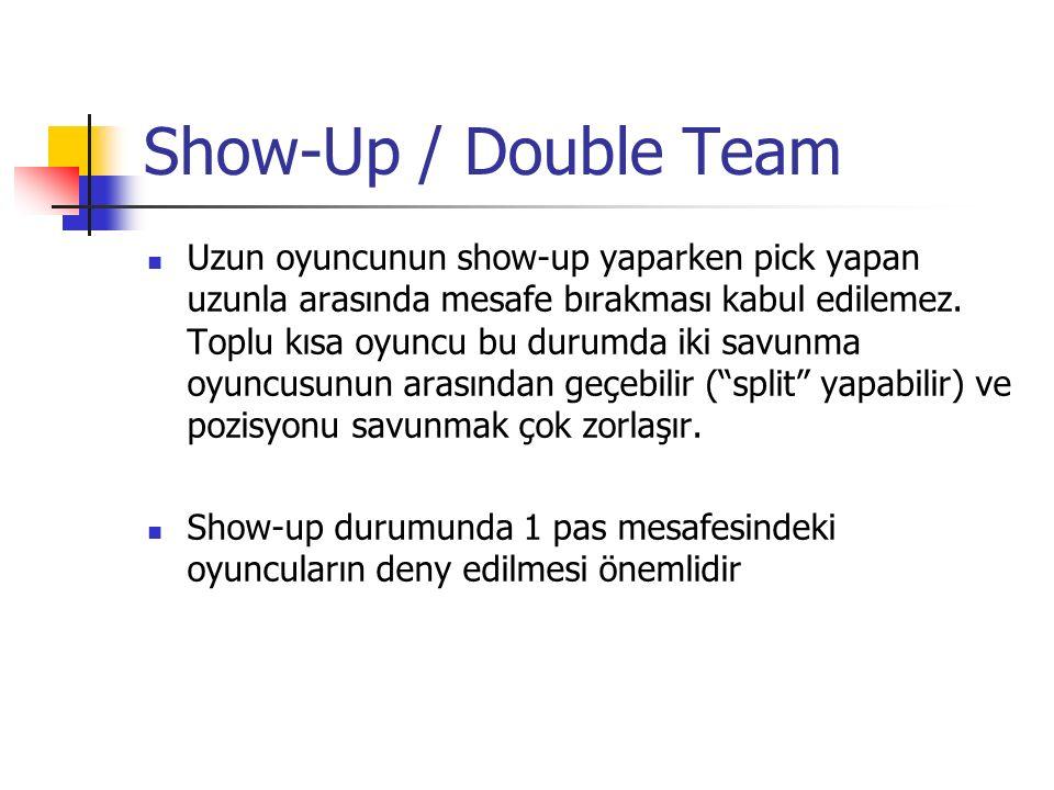 Show-Up / Double Team Uzun oyuncunun show-up yaparken pick yapan uzunla arasında mesafe bırakması kabul edilemez. Toplu kısa oyuncu bu durumda iki sav