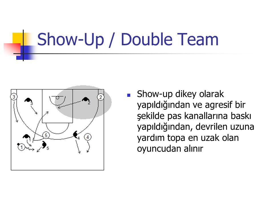 Show-Up / Double Team Show-up dikey olarak yapıldığından ve agresif bir şekilde pas kanallarına baskı yapıldığından, devrilen uzuna yardım topa en uzak olan oyuncudan alınır