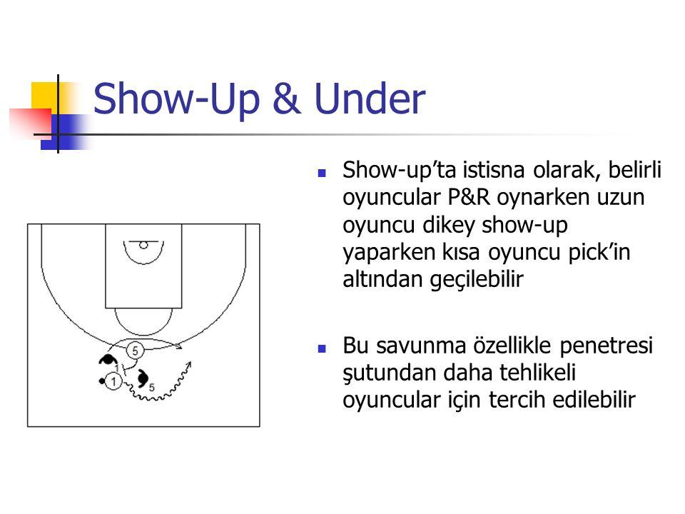 Show-Up & Under Show-up'ta istisna olarak, belirli oyuncular P&R oynarken uzun oyuncu dikey show-up yaparken kısa oyuncu pick'in altından geçilebilir Bu savunma özellikle penetresi şutundan daha tehlikeli oyuncular için tercih edilebilir