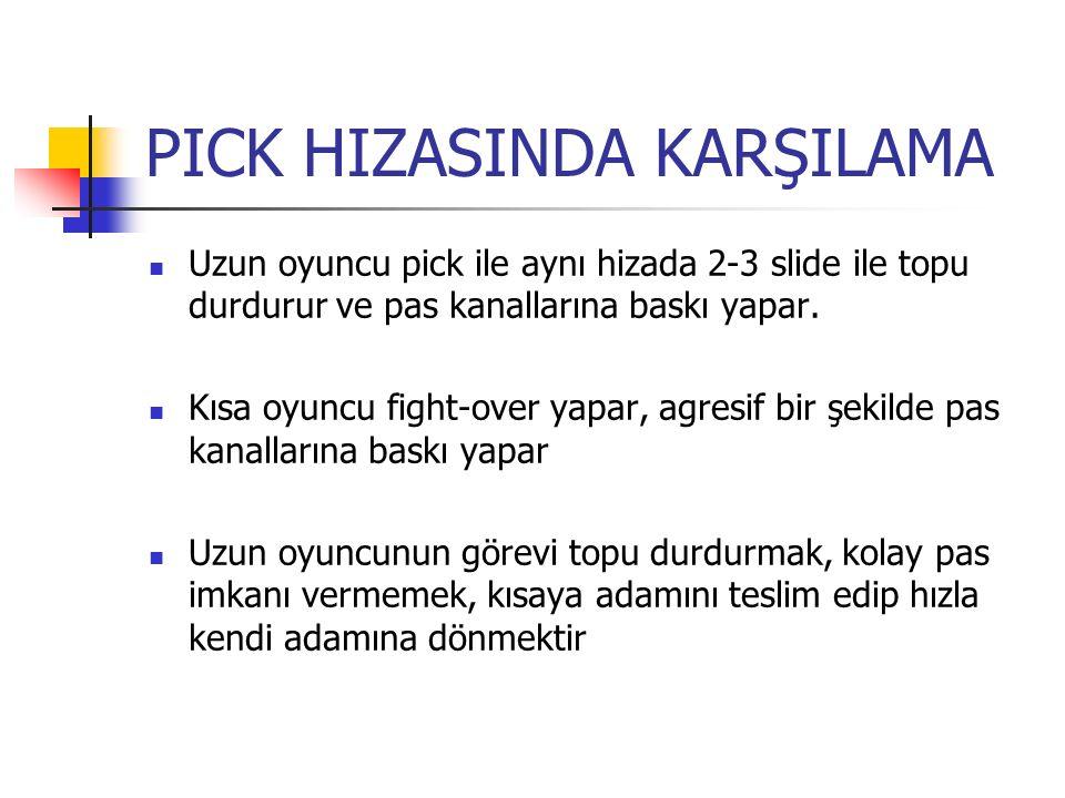 PICK HIZASINDA KARŞILAMA Uzun oyuncu pick ile aynı hizada 2-3 slide ile topu durdurur ve pas kanallarına baskı yapar.