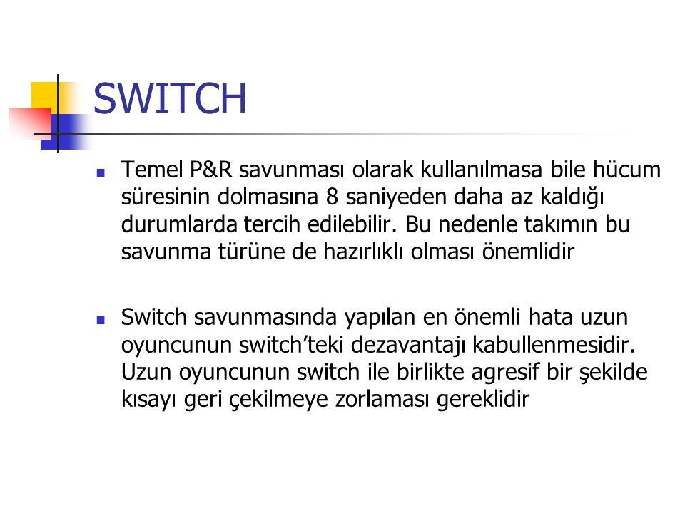 SWITCH Temel P&R savunması olarak kullanılmasa bile hücum süresinin dolmasına 8 saniyeden daha az kaldığı durumlarda tercih edilebilir. Bu nedenle tak