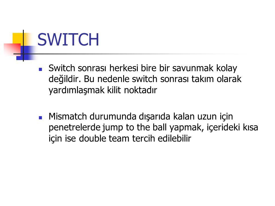 SWITCH Switch sonrası herkesi bire bir savunmak kolay değildir. Bu nedenle switch sonrası takım olarak yardımlaşmak kilit noktadır Mismatch durumunda
