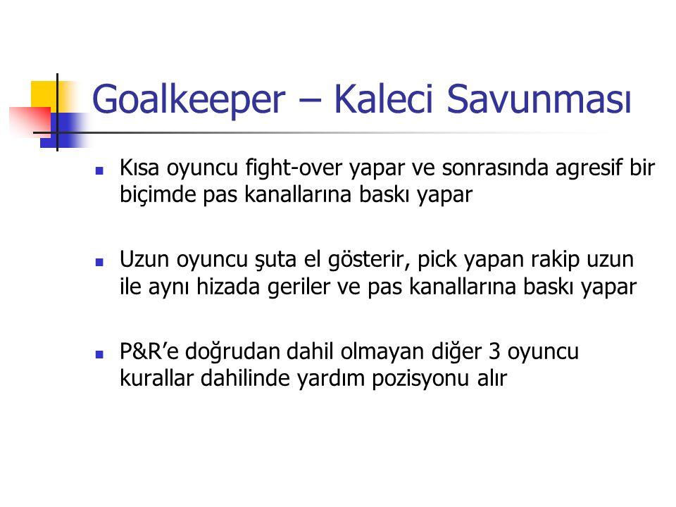 Goalkeeper – Kaleci Savunması Kısa oyuncu fight-over yapar ve sonrasında agresif bir biçimde pas kanallarına baskı yapar Uzun oyuncu şuta el gösterir,