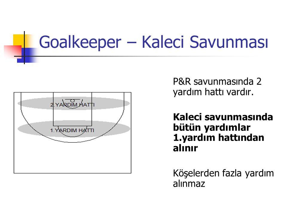 Goalkeeper – Kaleci Savunması P&R savunmasında 2 yardım hattı vardır. Kaleci savunmasında bütün yardımlar 1.yardım hattından alınır Köşelerden fazla y