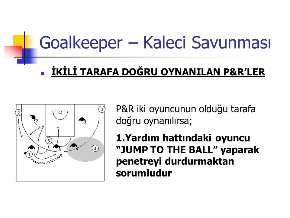 Goalkeeper – Kaleci Savunması İKİLİ TARAFA DOĞRU OYNANILAN P&R'LER P&R iki oyuncunun olduğu tarafa doğru oynanılırsa; 1.Yardım hattındaki oyuncu JUMP TO THE BALL yaparak penetreyi durdurmaktan sorumludur