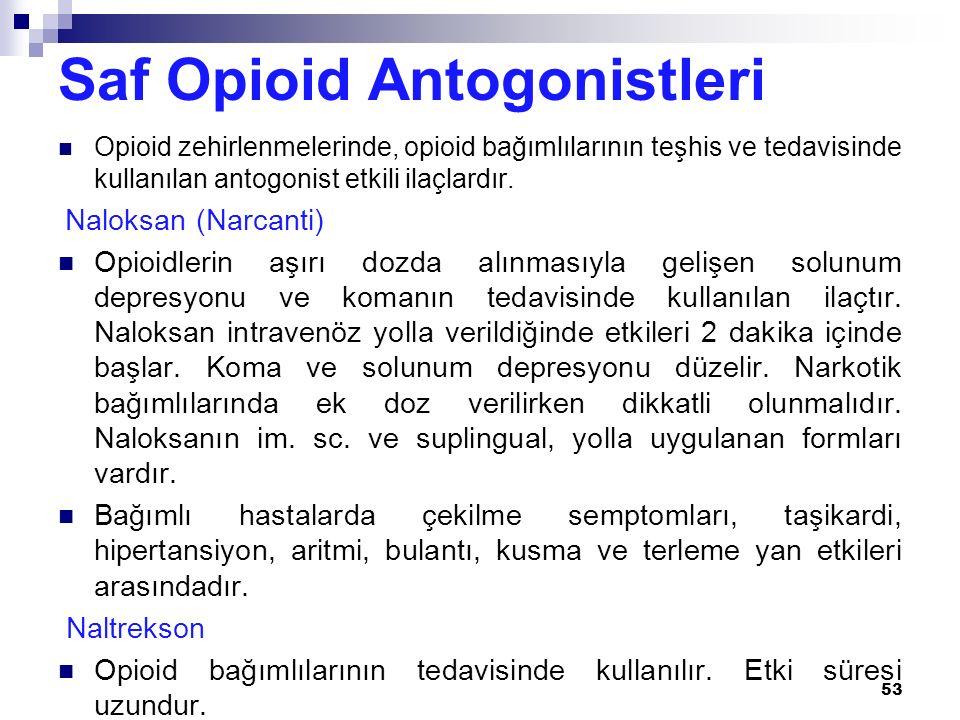 Saf Opioid Antogonistleri Opioid zehirlenmelerinde, opioid bağımlılarının teşhis ve tedavisinde kullanılan antogonist etkili ilaçlardır. Naloksan (Nar