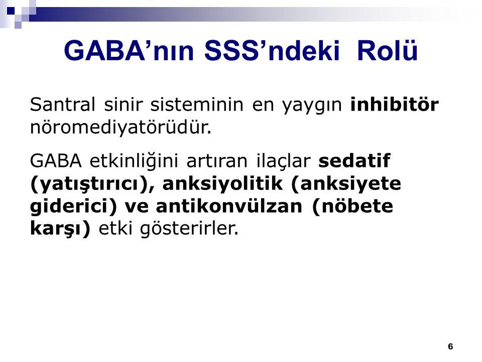 6 GABA'nın SSS'ndeki Rolü Santral sinir sisteminin en yaygın inhibitör nöromediyatörüdür. GABA etkinliğini artıran ilaçlar sedatif (yatıştırıcı), anks