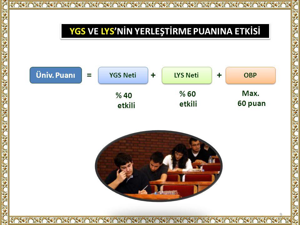Üniv. Puanı = YGS Neti OBP ++ LYS Neti % 40 etkili % 60 etkili YGS VE LYS'NİN YERLEŞTİRME PUANINA ETKİSİ Max. 60 puan 9