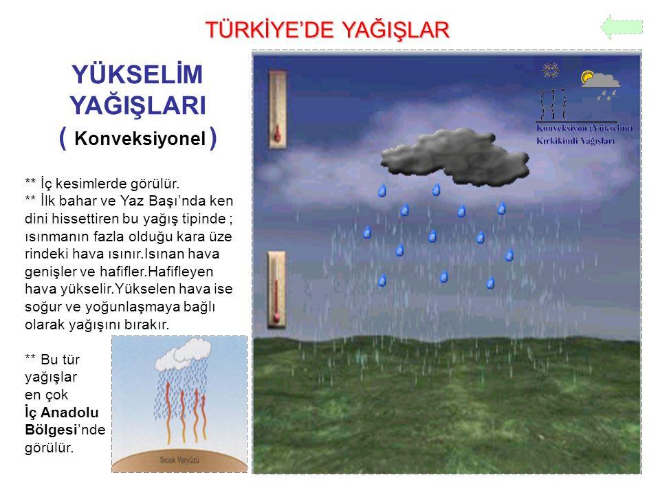 TÜRKİYE'DE YAĞIŞLAR YÜKSELİM YAĞIŞLARI ( Konveksiyonel ) ** ** İç kesimlerde görülür. ** İlk bahar ve Yaz Başı'nda ken dini hissettiren bu yağış tipin