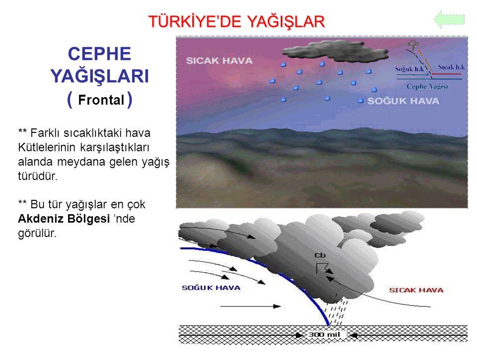 TÜRKİYE'DE YAĞIŞLAR CEPHE YAĞIŞLARI ( Frontal ) ** ** Farklı sıcaklıktaki hava Kütlelerinin karşılaştıkları alanda meydana gelen yağış türüdür. ** Bu