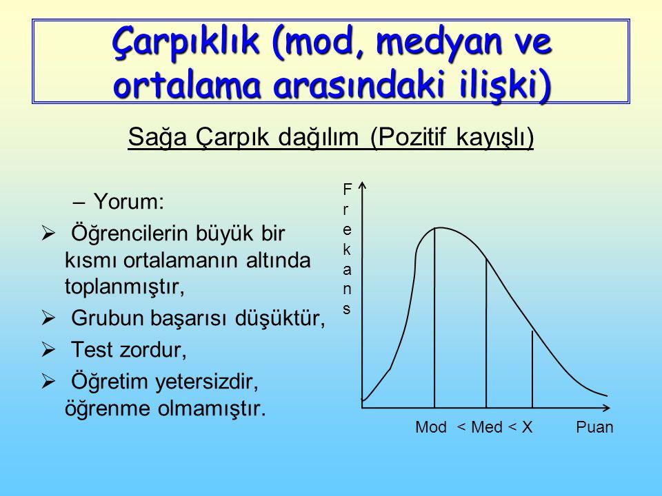 Çarpıklık (mod, medyan ve ortalama arasındaki ilişki) –Yorum:  Öğrencilerin büyük bir kısmı ortalamanın altında toplanmıştır,  Grubun başarısı düşük