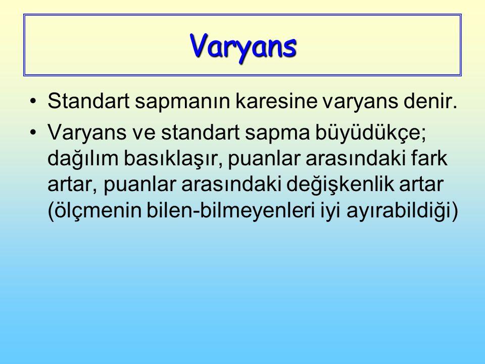 Varyans Standart sapmanın karesine varyans denir. Varyans ve standart sapma büyüdükçe; dağılım basıklaşır, puanlar arasındaki fark artar, puanlar aras