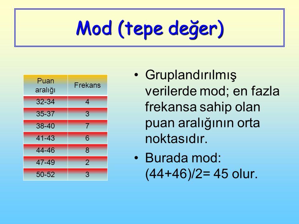 Mod (tepe değer) Gruplandırılmış verilerde mod; en fazla frekansa sahip olan puan aralığının orta noktasıdır. Burada mod: (44+46)/2= 45 olur. Puan ara