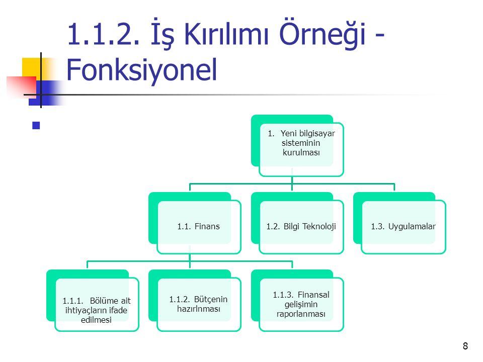 8 1.1.2.İş Kırılımı Örneği - Fonksiyonel 1. Yeni bilgisayar sisteminin kurulması 1.1.
