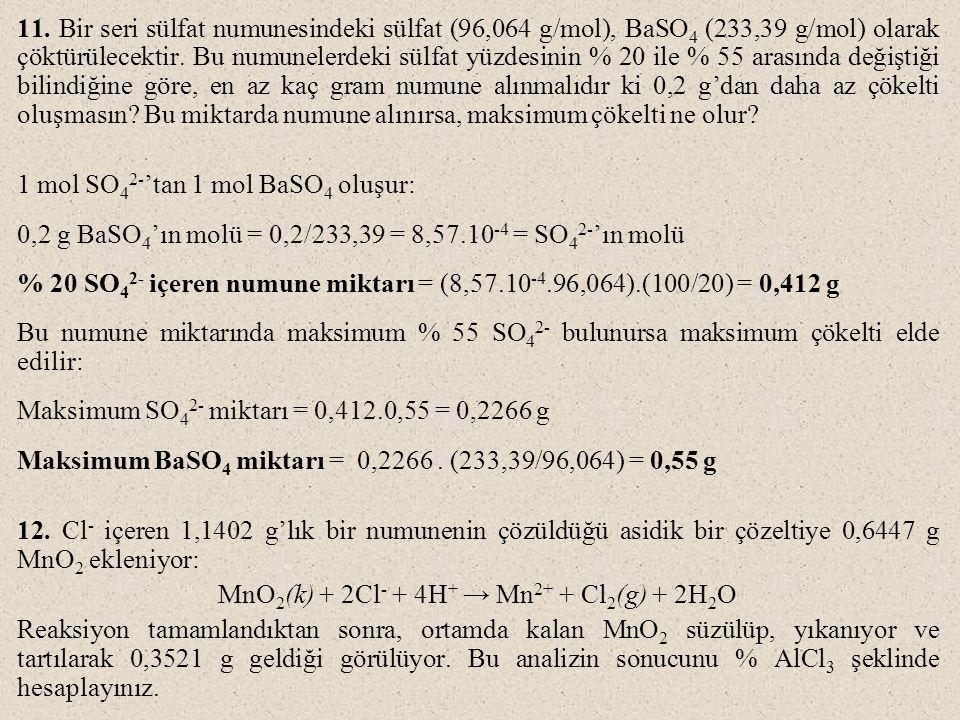 11. Bir seri sülfat numunesindeki sülfat (96,064 g/mol), BaSO 4 (233,39 g/mol) olarak çöktürülecektir. Bu numunelerdeki sülfat yüzdesinin % 20 ile % 5