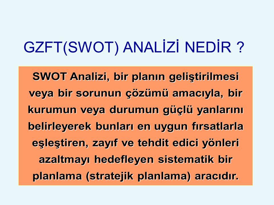 GZFT(SWOT) ANALİZİ NEDİR ? GZFT Analizi, bir planın geliştirilmesi veya bir sorunun çözümü amacıyla, bir kurumun veya durumun güçlü yanlarını belirley