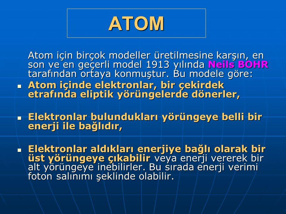 ATOM Atom için birçok modeller üretilmesine karşın, en son ve en geçerli model 1913 yılında Neils BOHR tarafından ortaya konmuştur. Bu modele göre: At