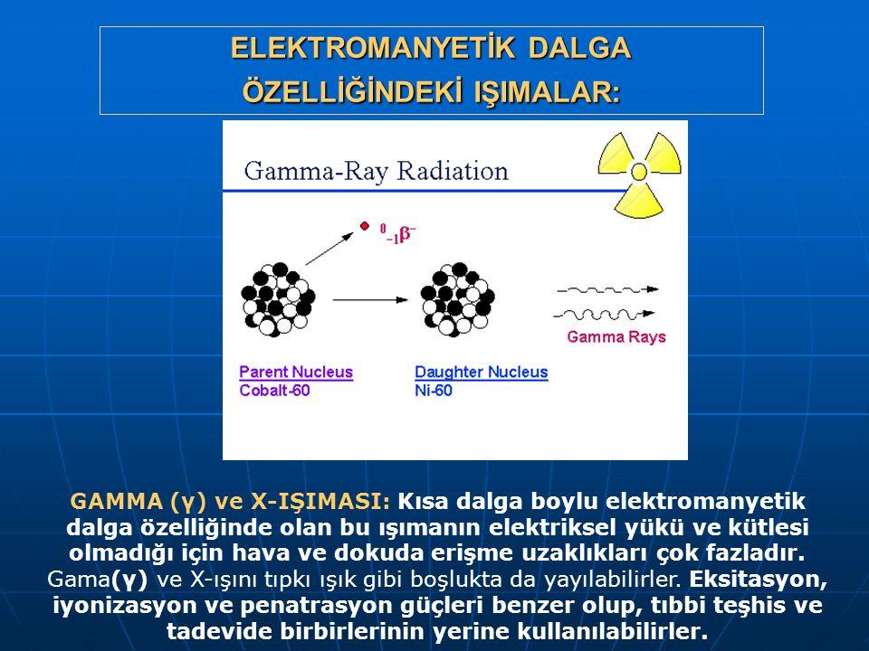 ELEKTROMANYETİK DALGA ÖZELLİĞİNDEKİ IŞIMALAR: GAMMA (γ) ve X-IŞIMASI: Kısa dalga boylu elektromanyetik dalga özelliğinde olan bu ışımanın elektriksel