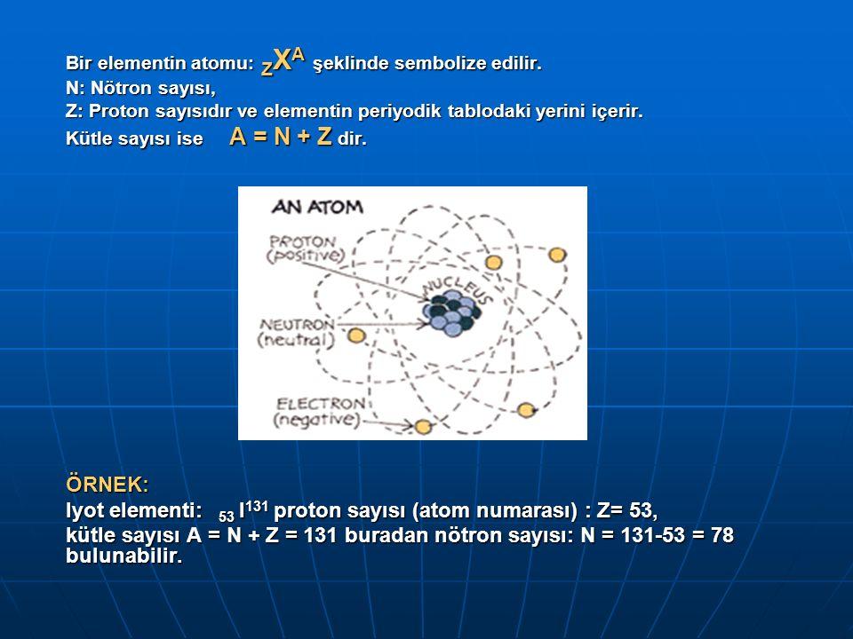 Bir elementin atomu: Z X A şeklinde sembolize edilir. N: Nötron sayısı, Z: Proton sayısıdır ve elementin periyodik tablodaki yerini içerir. Kütle sayı