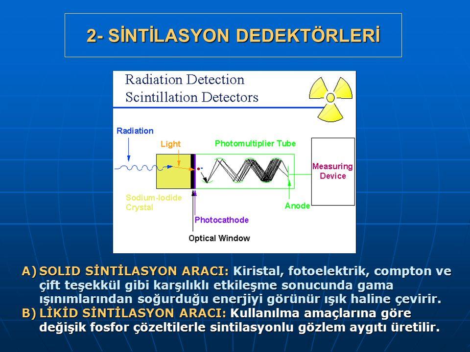 2- SİNTİLASYON DEDEKTÖRLERİ A)SOLID SİNTİLASYON ARACI: Kiristal, fotoelektrik, compton ve çift teşekkül gibi karşılıklı etkileşme sonucunda gama ışını