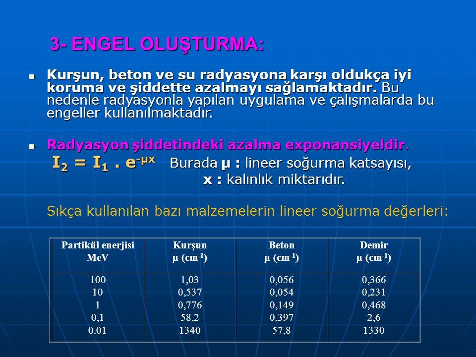 Partikül enerjisi MeV Kurşun µ (cm -1 ) Beton µ (cm -1 ) Demir µ (cm -1 ) 100 10 1 0,1 0.01 1,03 0,537 0,776 58,2 1340 0,056 0,054 0,149 0,397 57,8 0,
