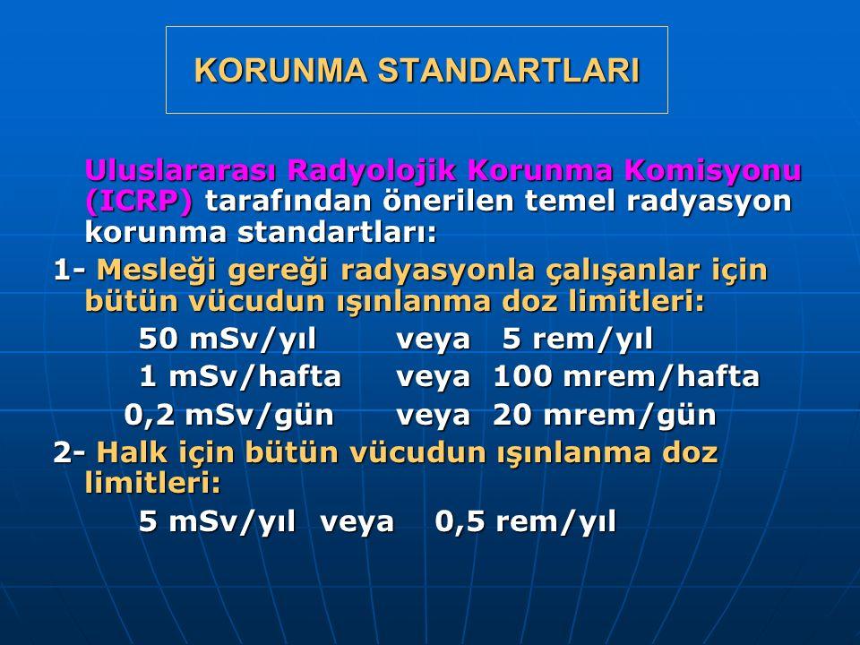 KORUNMA STANDARTLARI Uluslararası Radyolojik Korunma Komisyonu (ICRP) tarafından önerilen temel radyasyon korunma standartları: 1- Mesleği gereği rady