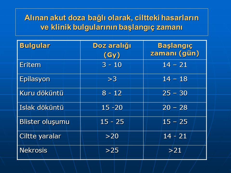 Alınan akut doza bağlı olarak, ciltteki hasarların ve klinik bulgularının başlangıç zamanı Bulgular Doz aralığı (Gy) Başlangıç zamanı (gün) Eritem 3 -