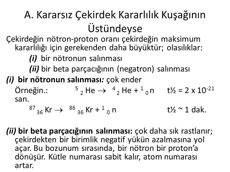 A. Kararsız Çekirdek Kararlılık Kuşağının Üstündeyse Çekirdeğin nötron-proton oranı çekirdeğin maksimum kararlılığı için gerekenden daha büyüktür; ola