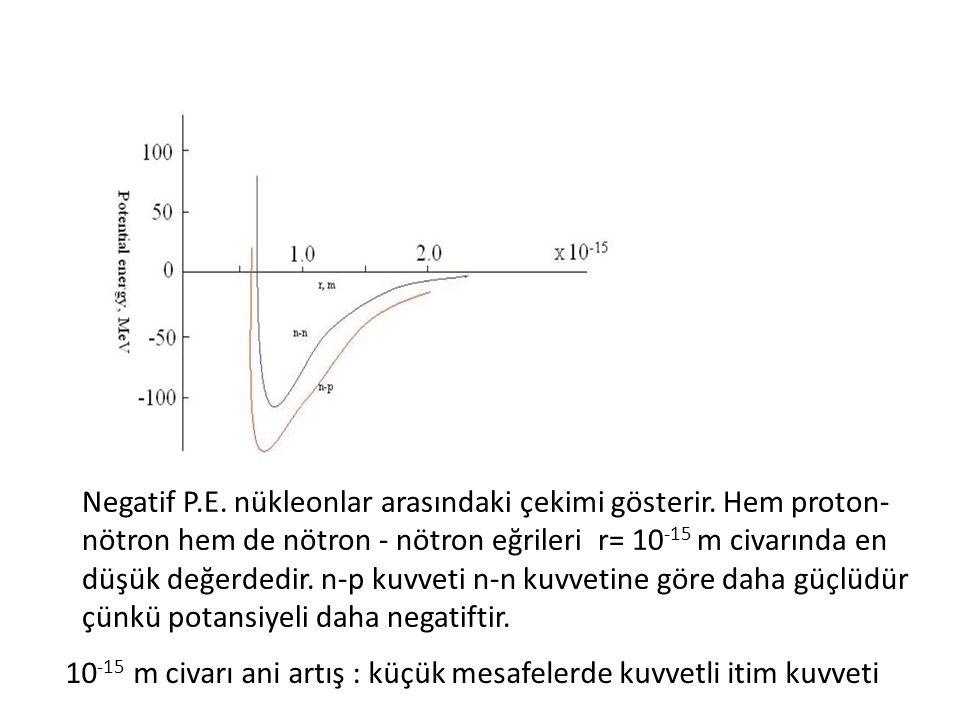 Çekirdekteki nötron-proton oranını belirleyen iki etmen: 1.