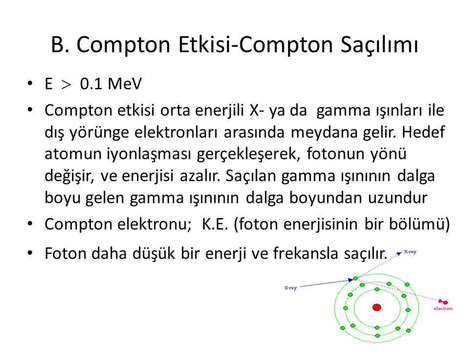 C.Çift Oluşumu Foton E  1.02 MeV.