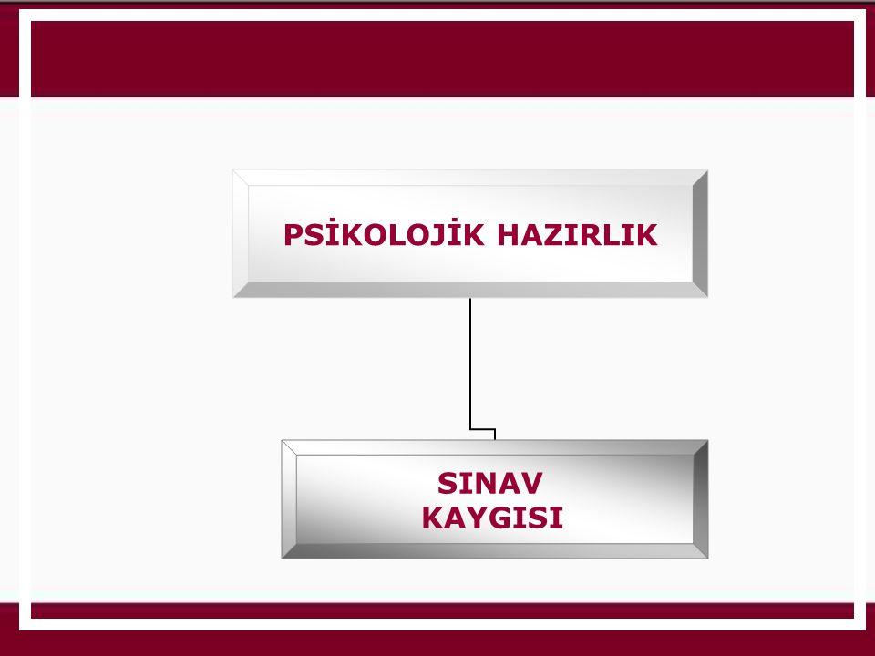 PSİKOLOJİK HAZIRLIK SINAV KAYGISI