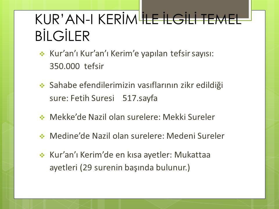 KUR'AN-I KERİM İLE İLGİLİ TEMEL BİLGİLER  Kur'an'ı Kur'an'ı Kerim'e yapılan tefsir sayısı: 350.000 tefsir  Sahabe efendilerimizin vasıflarının zikr