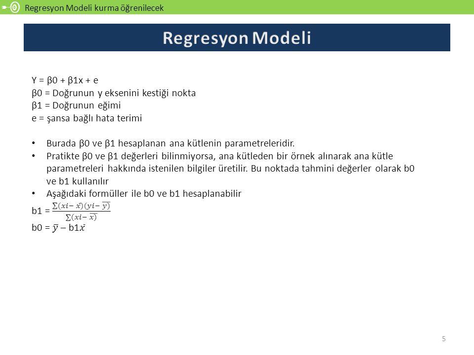 Regresyon Modeli kurma öğrenilecek 5