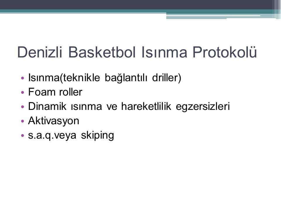 Denizli Basketbol Isınma Protokolü Isınma(teknikle bağlantılı driller) Foam roller Dinamik ısınma ve hareketlilik egzersizleri Aktivasyon s.a.q.veya skiping