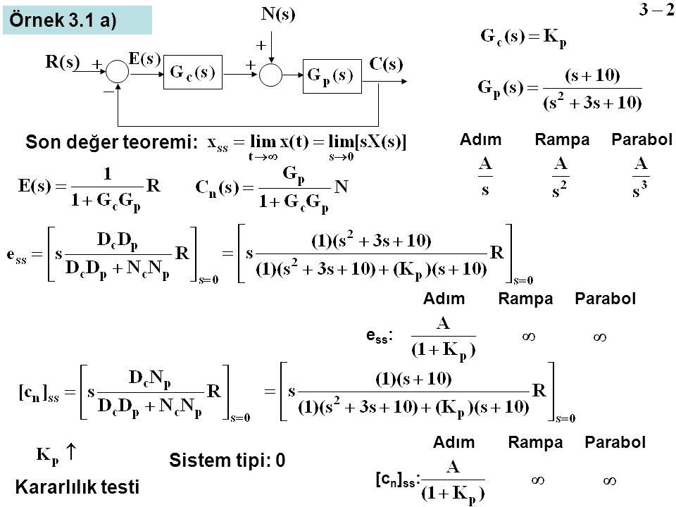 )s(R Son değer teoremi: e ss : AdımRampaParabol AdımRampaParabol Örnek 3.1 a) Sistem tipi: 0 [c n ] ss : AdımRampaParabol Kararlılık testi