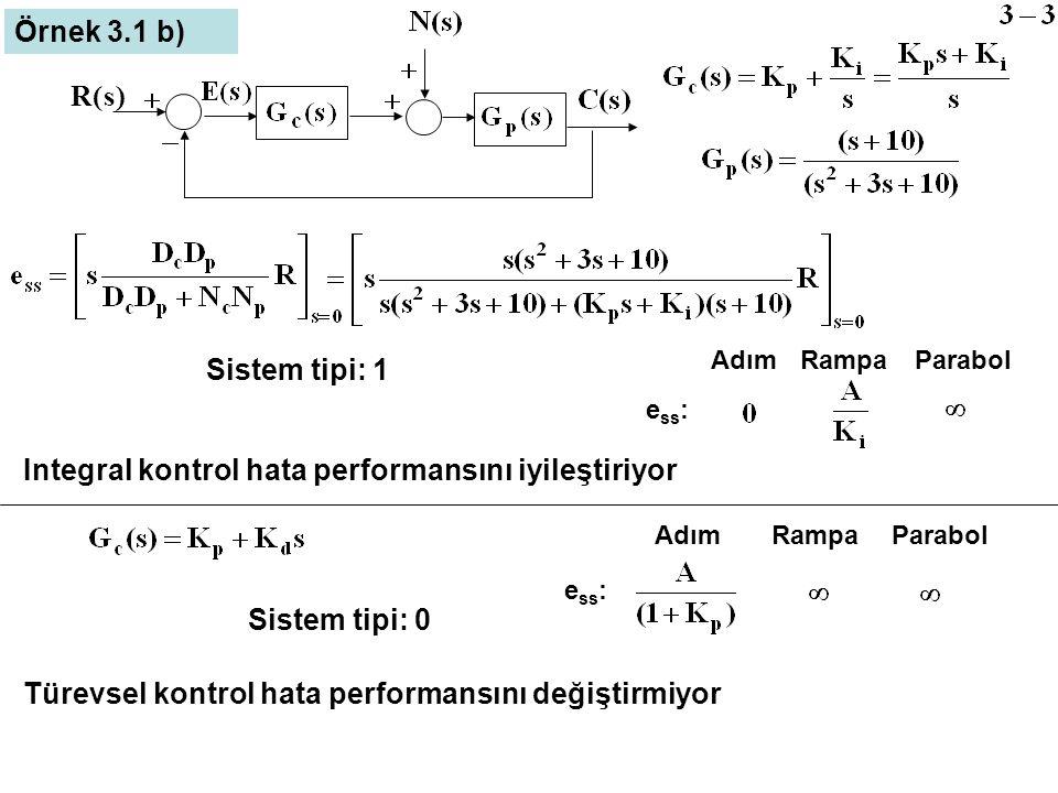 )s(R e ss : AdımRampaParabol Örnek 3.1 b) Sistem tipi: 1 Integral kontrol hata performansını iyileştiriyor e ss : AdımRampaParabol Sistem tipi: 0 Türe