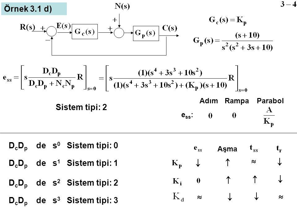 )s(R Örnek 3.1 d) e ss : AdımRampaParabol Sistem tipi: 2 D c D p de s 0 Sistem tipi: 0 D c D p de s 1 Sistem tipi: 1 D c D p de s 2 Sistem tipi: 2 D c
