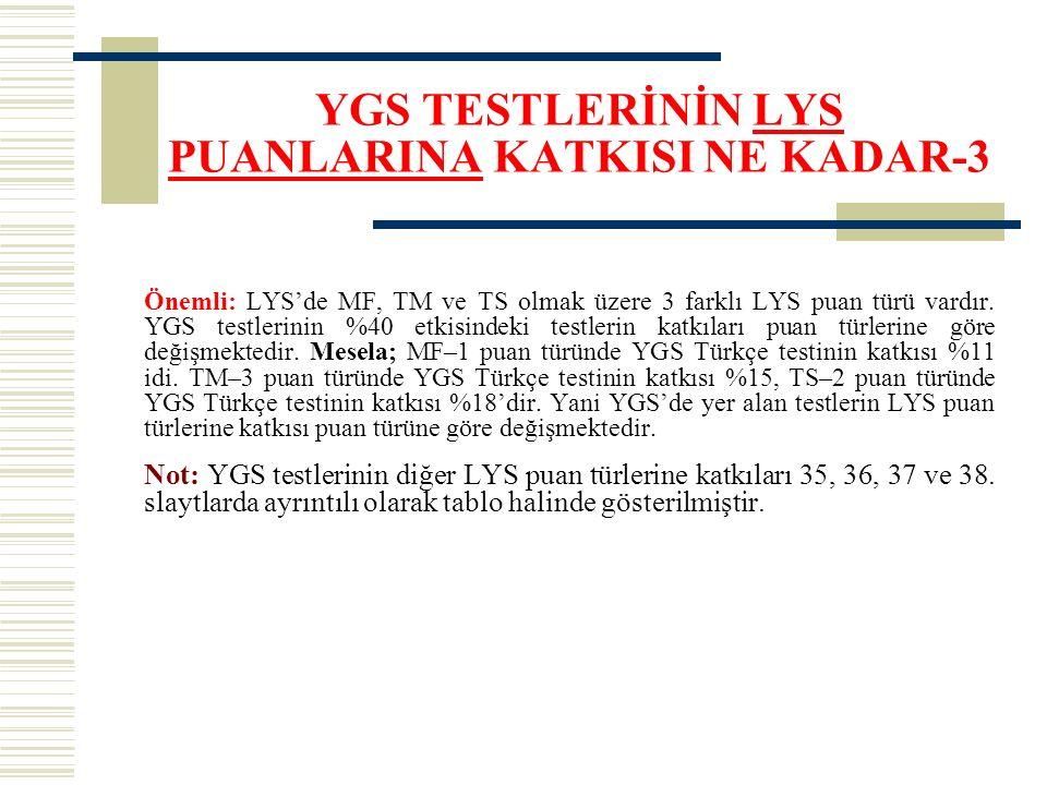 YGS TESTLERİNİN LYS PUANLARINA KATKISI NE KADAR-3 Önemli: LYS'de MF, TM ve TS olmak üzere 3 farklı LYS puan türü vardır. YGS testlerinin %40 etkisinde