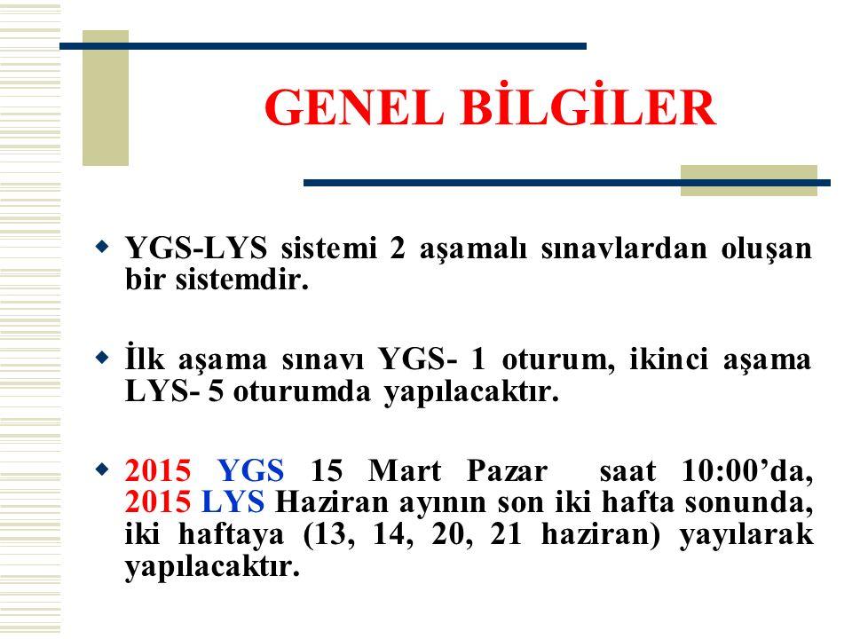  YGS-LYS sistemi 2 aşamalı sınavlardan oluşan bir sistemdir.  İlk aşama sınavı YGS- 1 oturum, ikinci aşama LYS- 5 oturumda yapılacaktır.  2015 YGS
