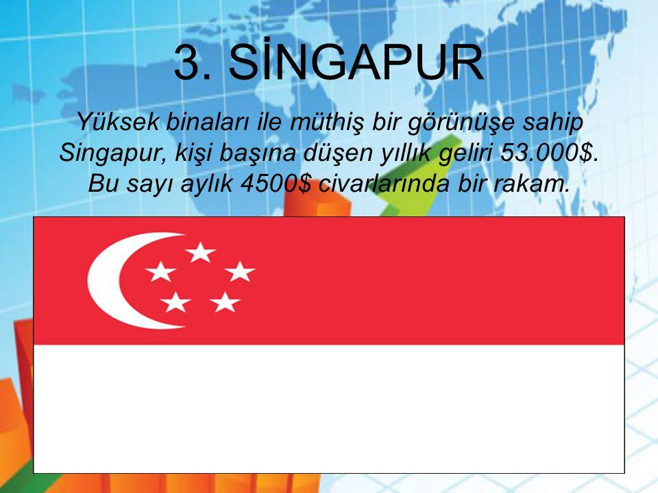4. BRUNEİ SULTANLIĞI Brunei az ve zengin bir nüfusa sahip olduğundan kişi başına düşen yıllık gelir yaklaşık 50.000$. Bu sayı aylık 4200$ demek.