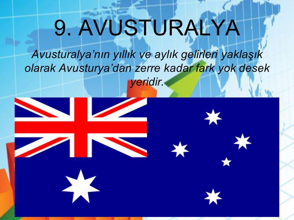 10.AVUSTURYA Kuveyt,İrlanda ve Kanada'da olduğu gibi Avusturya'da da rakamlar birbirine yakın.