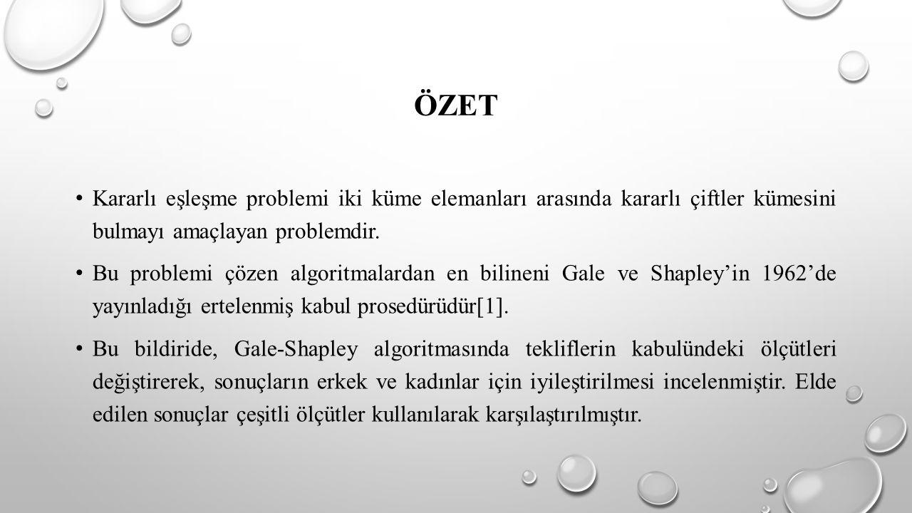 KAYNAKLAR [1] Gale, D.