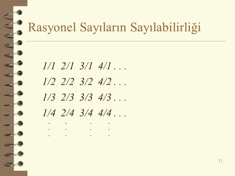 Rasyonel Sayıların Sayılabilirliği 11 1/1 2/1 3/1 4/1... 1/2 2/2 3/2 4/2... 1/3 2/3 3/3 4/3... 1/4 2/4 3/4 4/4.......