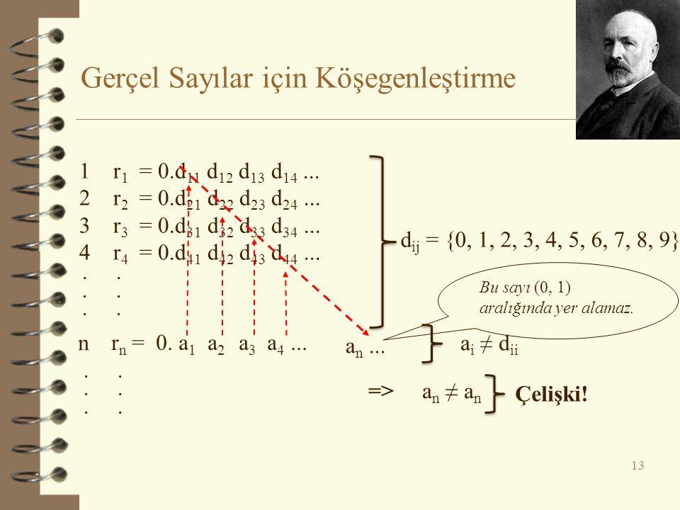 Gerçel Sayılar için Köşegenleştirme 13 1r 1 = 0.d 11 d 12 d 13 d 14... 2r 2 = 0.d 21 d 22 d 23 d 24... 3r 3 = 0.d 31 d 32 d 33 d 34... 4r 4 = 0.d 41 d