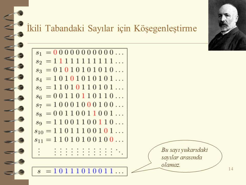 İkili Tabandaki Sayılar için Köşegenleştirme 14 Bu sayı yukarıdaki sayılar arasında olamaz.